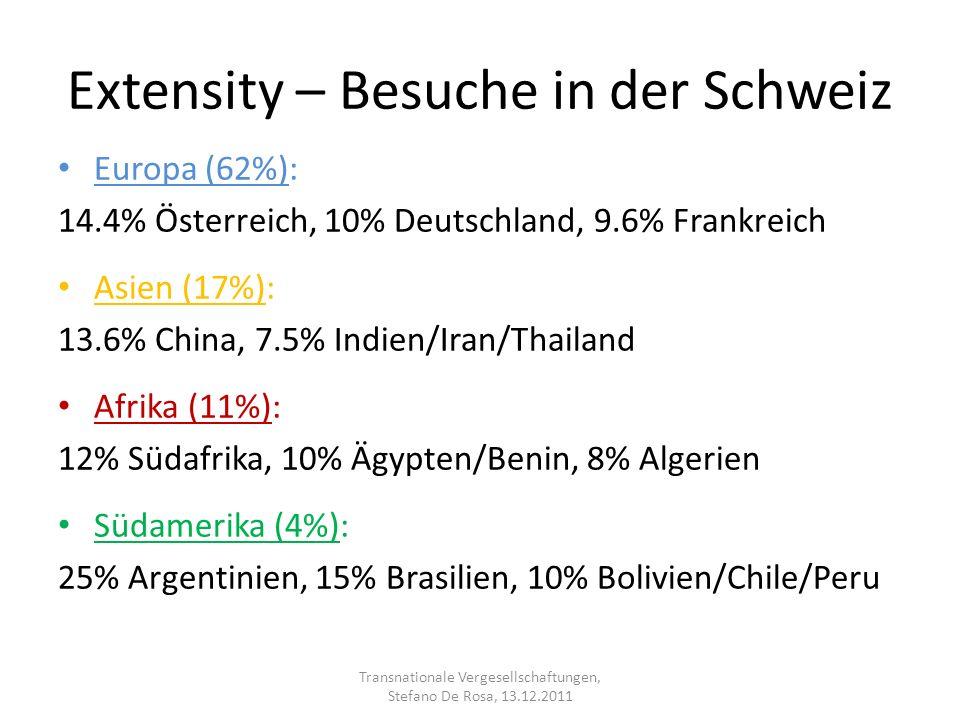 Europa (62%): 14.4% Österreich, 10% Deutschland, 9.6% Frankreich Asien (17%): 13.6% China, 7.5% Indien/Iran/Thailand Afrika (11%): 12% Südafrika, 10% Ägypten/Benin, 8% Algerien Südamerika (4%): 25% Argentinien, 15% Brasilien, 10% Bolivien/Chile/Peru Transnationale Vergesellschaftungen, Stefano De Rosa, 13.12.2011