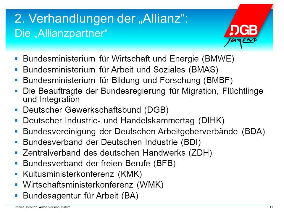 """2. Verhandlungen der """"Allianz"""": Die """"Allianzpartner""""  Bundesministerium für Wirtschaft und Energie (BMWE)  Bundesministerium für Arbeit und Soziales"""
