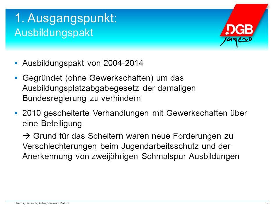 1. Ausgangspunkt: Ausbildungspakt  Ausbildungspakt von 2004-2014  Gegründet (ohne Gewerkschaften) um das Ausbildungsplatzabgabegesetz der damaligen
