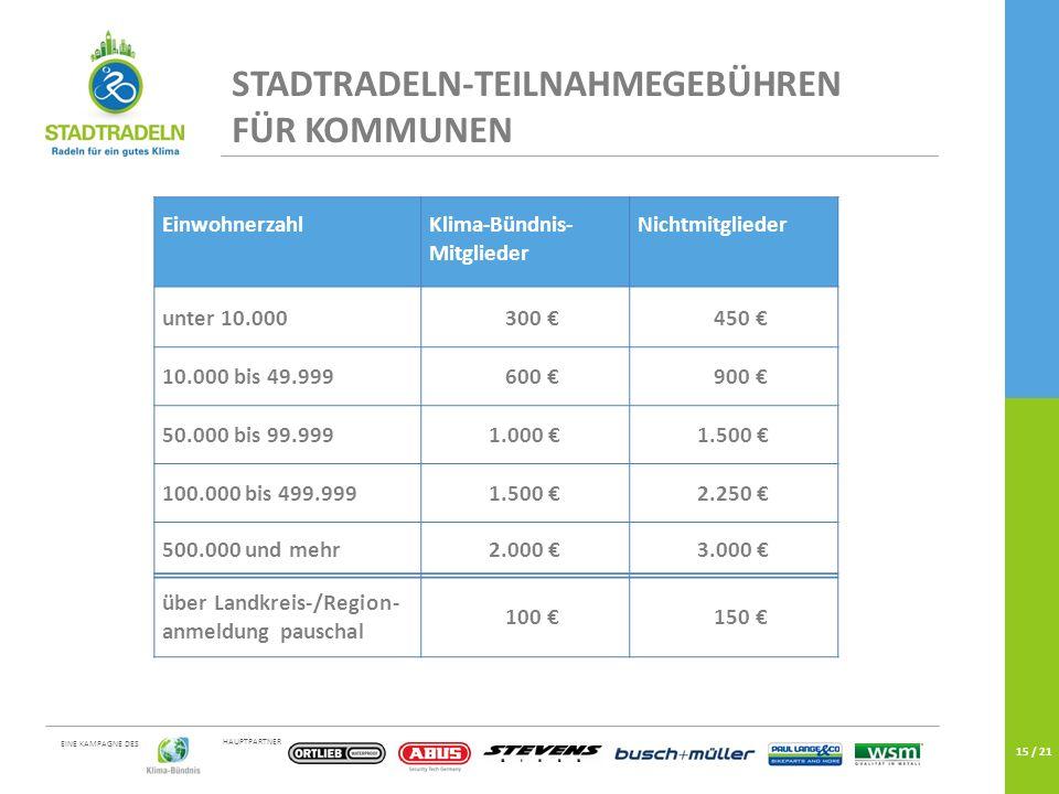HAUPTPARTNER EINE KAMPAGNE DES 15 / 21 EinwohnerzahlKlima-Bündnis- Mitglieder Nichtmitglieder unter 10.000 300 € 450 € 10.000 bis 49.999 600 € 900 € 50.000 bis 99.9991.000 €1.500 € 100.000 bis 499.9991.500 €2.250 € 500.000 und mehr2.000 €3.000 € über Landkreis-/Region- anmeldung pauschal 100 € 150 € STADTRADELN-TEILNAHMEGEBÜHREN FÜR KOMMUNEN