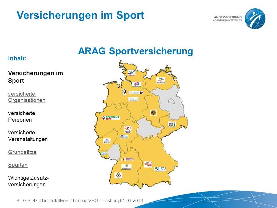 Versicherungen im Sport ARAG Sportversicherung Inhalt: Versicherungen im Sport versicherte Organisationen versicherte Personen versicherte Veranstaltu