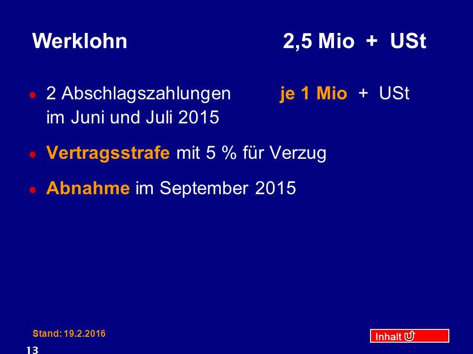 Inhalt Stand: 19.2.2016 13 Werklohn2,5 Mio + USt 2 Abschlagszahlungenje 1 Mio + USt im Juni und Juli 2015 Vertragsstrafe mit 5 % für Verzug Abnahme im