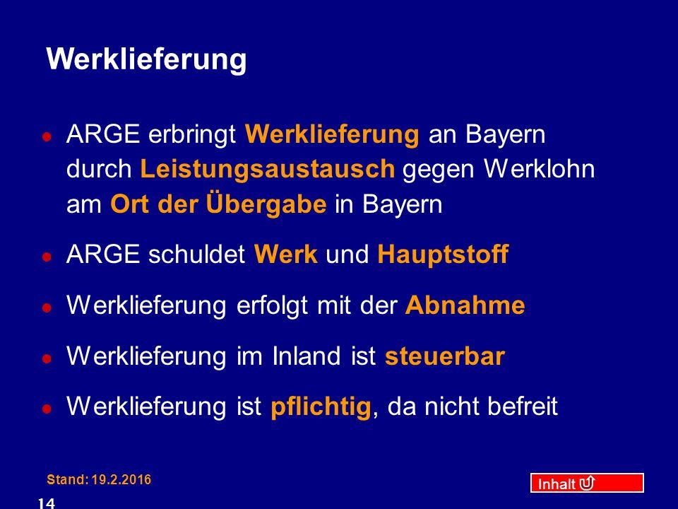 Inhalt Stand: 19.2.2016 14 Werklieferung ARGE erbringt Werklieferung an Bayern durch Leistungsaustausch gegen Werklohn am Ort der Übergabe in Bayern ARGE schuldet Werk und Hauptstoff Werklieferung erfolgt mit der Abnahme Werklieferung im Inland ist steuerbar Werklieferung ist pflichtig, da nicht befreit