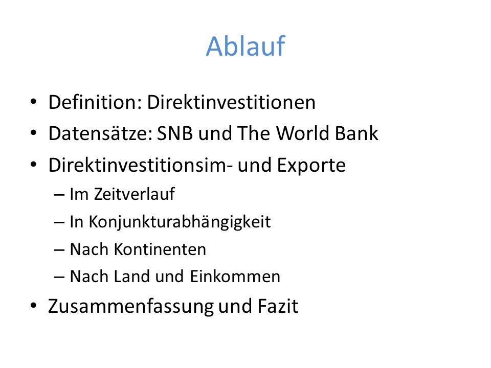 Ablauf Definition: Direktinvestitionen Datensätze: SNB und The World Bank Direktinvestitionsim- und Exporte – Im Zeitverlauf – In Konjunkturabhängigke