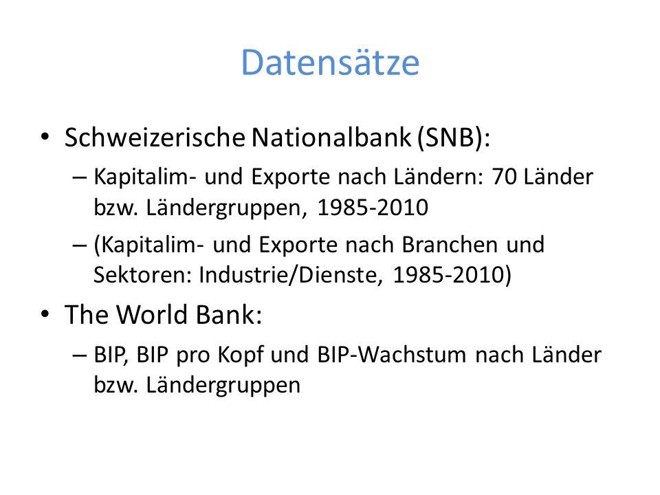 Datensätze Schweizerische Nationalbank (SNB): – Kapitalim- und Exporte nach Ländern: 70 Länder bzw. Ländergruppen, 1985-2010 – (Kapitalim- und Exporte