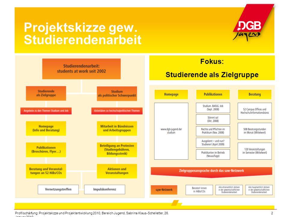 Profilschärfung: Projektskizze und Projektentwicklung 2010, Bereich Jugend, Sabrina Klaus-Schelletter, 26. Januar 2010 2 Projektskizze gew. Studierend