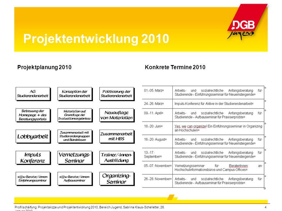 Profilschärfung: Projektskizze und Projektentwicklung 2010, Bereich Jugend, Sabrina Klaus-Schelletter, 26. Januar 2010 4 Projektentwicklung 2010 Proje
