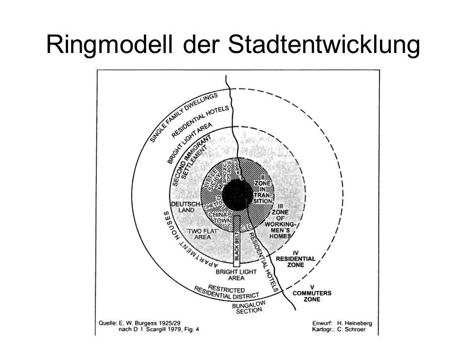 Ringmodell der Stadtentwicklung