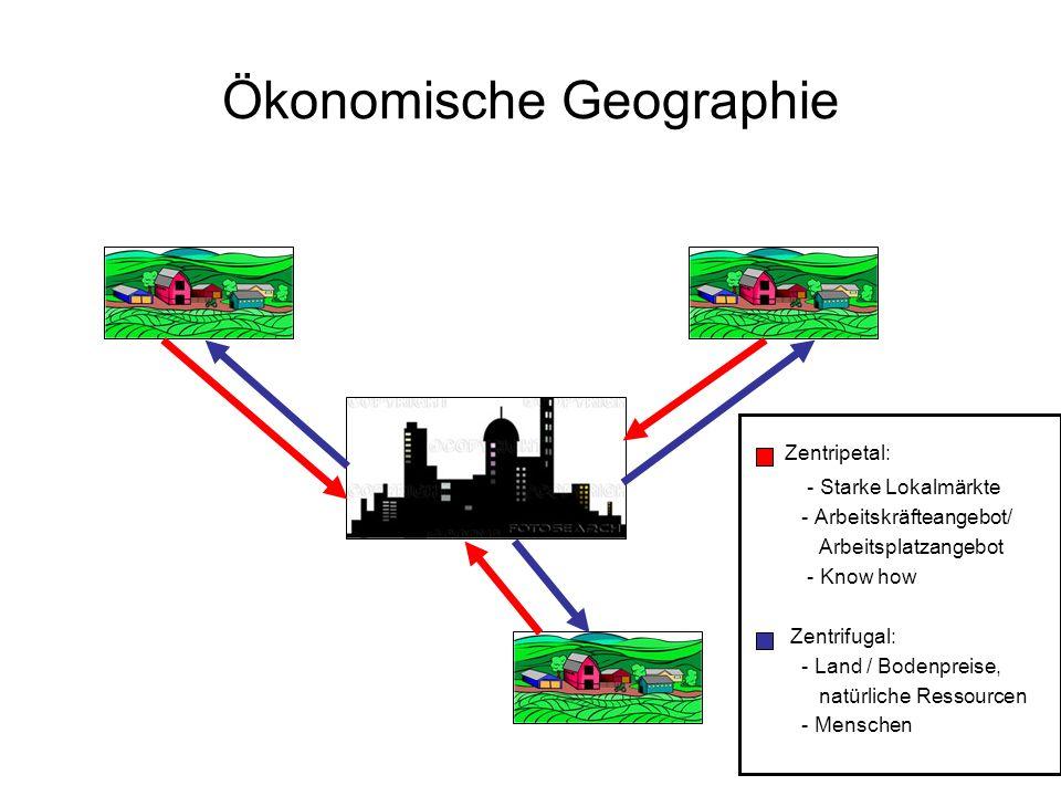 Zentripetal: - Starke Lokalmärkte - Arbeitskräfteangebot/ Arbeitsplatzangebot - Know how Zentrifugal: - Land / Bodenpreise, natürliche Ressourcen - Menschen Ökonomische Geographie