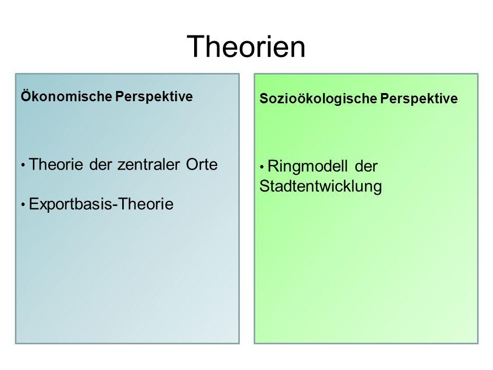 Theorien Ökonomische Perspektive Theorie der zentraler Orte Exportbasis-Theorie Sozioökologische Perspektive Ringmodell der Stadtentwicklung