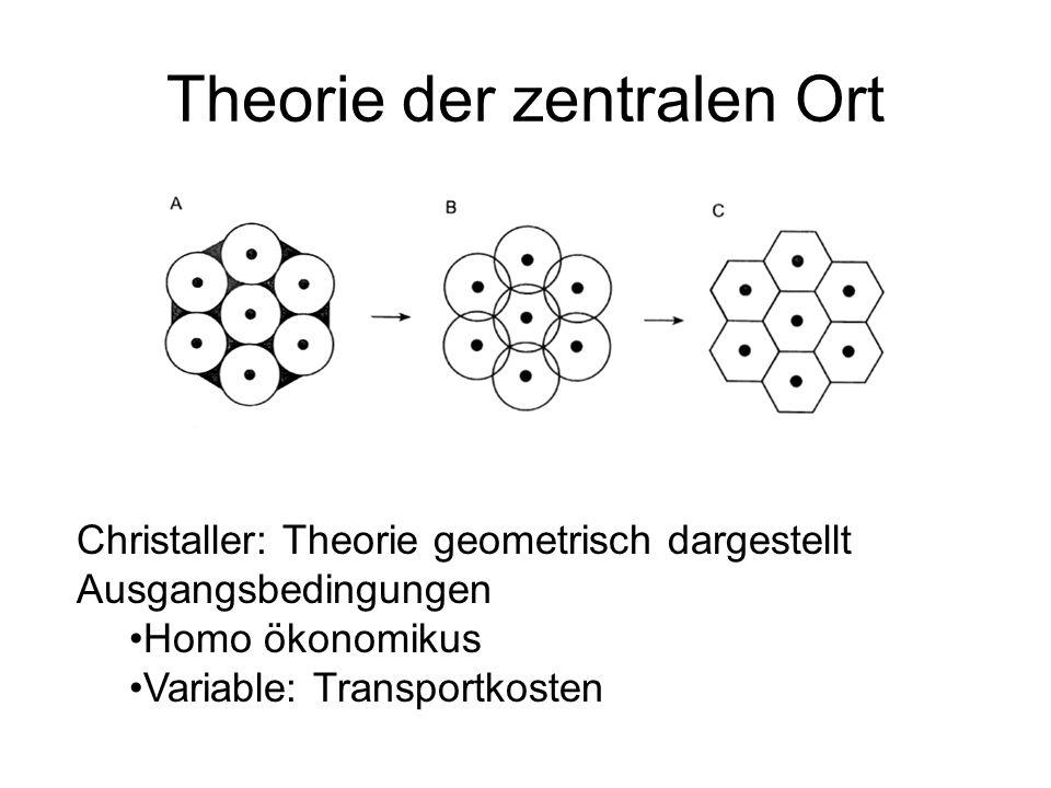 Theorie der zentralen Orte Doppelcharakter: –Dient zur Erklärung der unterschiedliche Verteilung der zentralen Orte –Dient als Standorttheorie absatzorientierter Betriebe