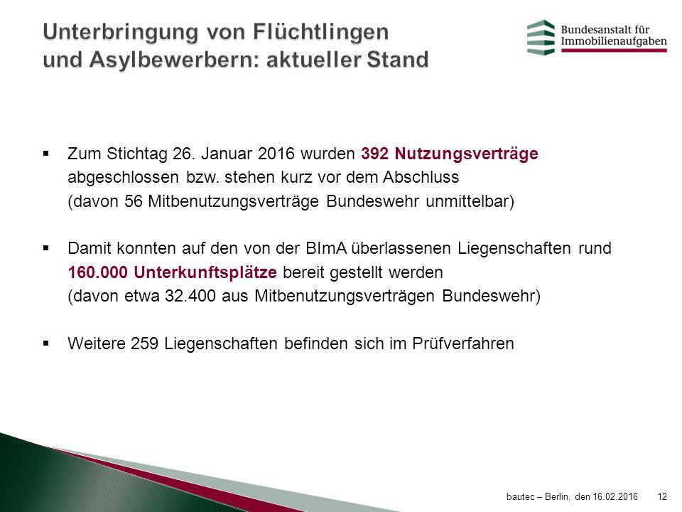  Zum Stichtag 26. Januar 2016 wurden 392 Nutzungsverträge abgeschlossen bzw. stehen kurz vor dem Abschluss (davon 56 Mitbenutzungsverträge Bundeswehr