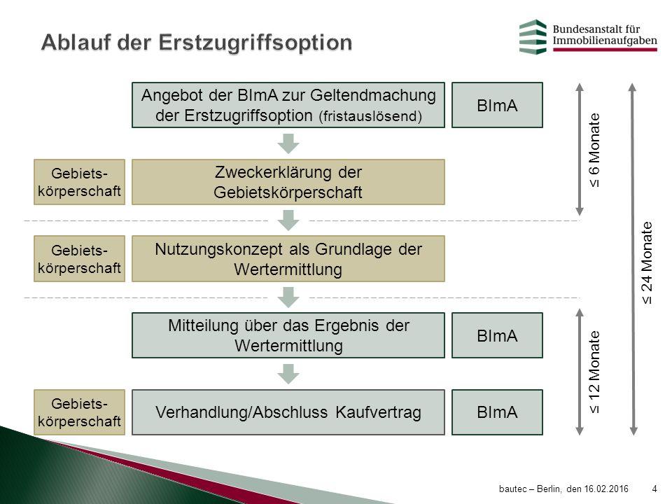 BImA Gebiets- körperschaft 4bautec – Berlin, den 16.02.2016 Zweckerklärung der Gebietskörperschaft Nutzungskonzept als Grundlage der Wertermittlung Mi