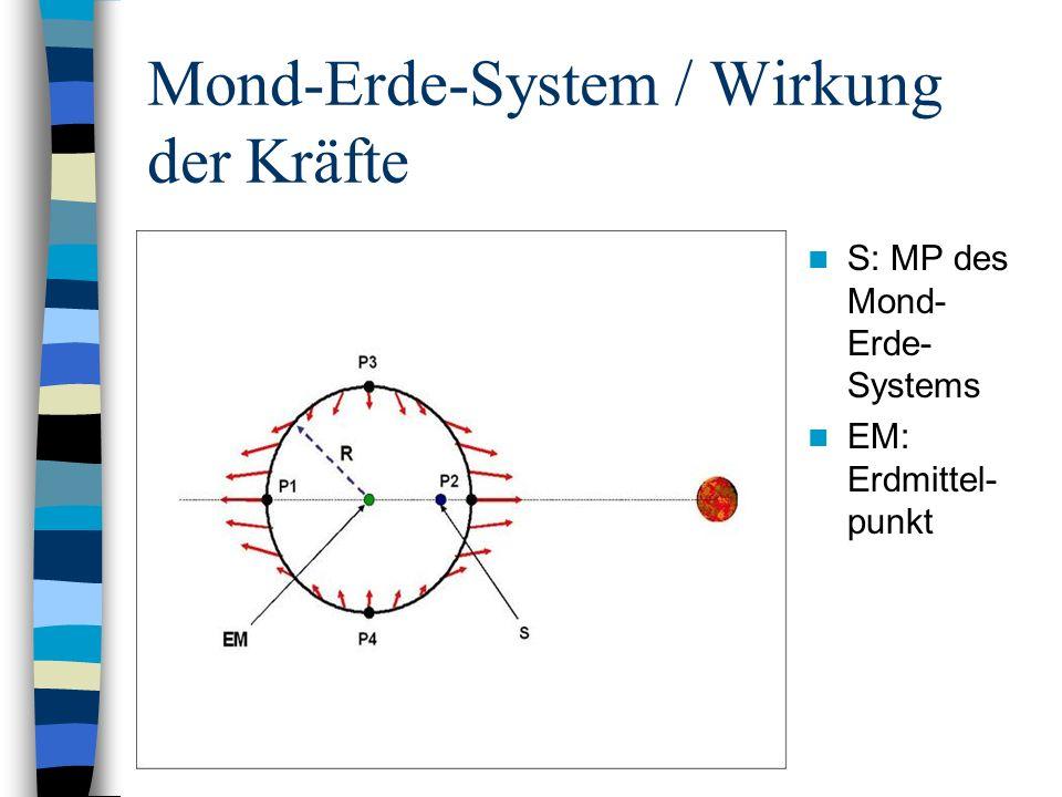 Mond-Erde-System / Wirkung der Kräfte S: MP des Mond- Erde- Systems EM: Erdmittel- punkt