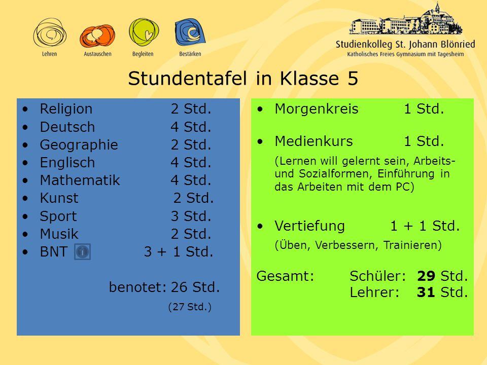 Religion2 Std. Deutsch4 Std. Geographie2 Std. Englisch4 Std.