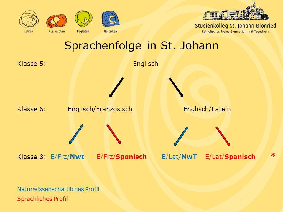 Klasse 5:Englisch Klasse 6:Englisch/FranzösischEnglisch/Latein Klasse 8: E/Frz/NwtE/Frz/SpanischE/Lat/NwTE/Lat/Spanisch * Naturwissenschaftliches Profil Sprachliches Profil Sprachenfolge in St.