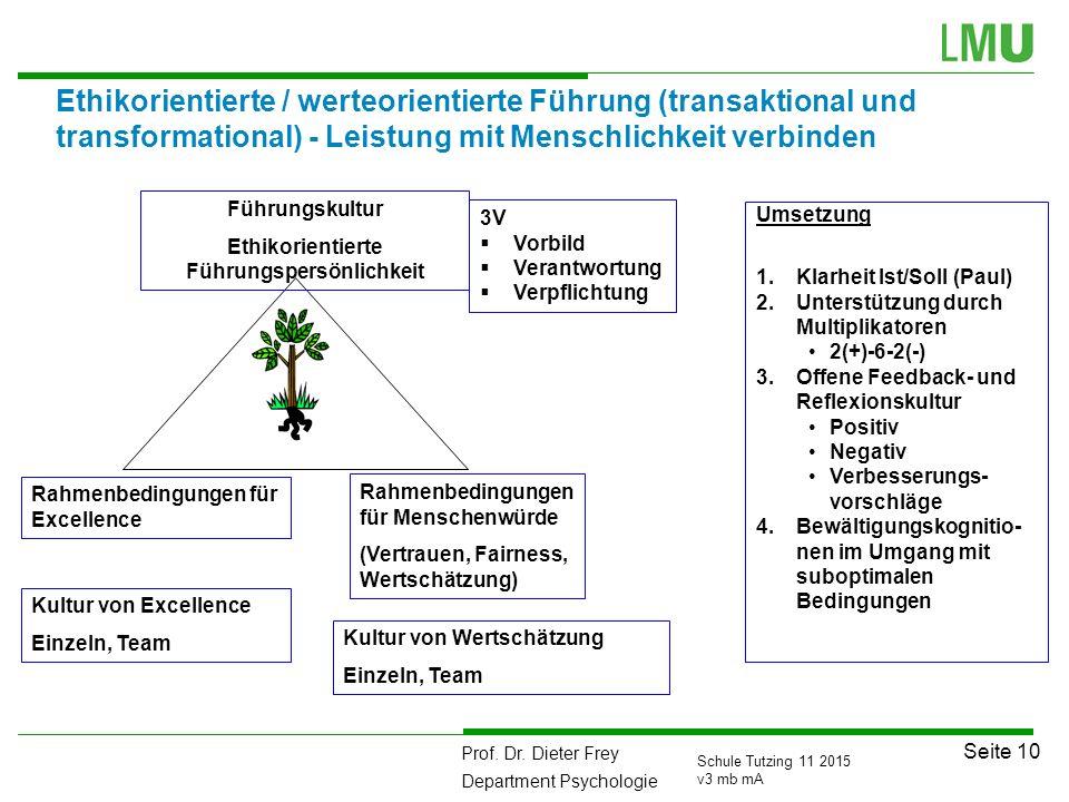 Prof. Dr. Dieter Frey Department Psychologie Seite 10 Schule Tutzing 11 2015 v3 mb mA Ethikorientierte / werteorientierte Führung (transaktional und t