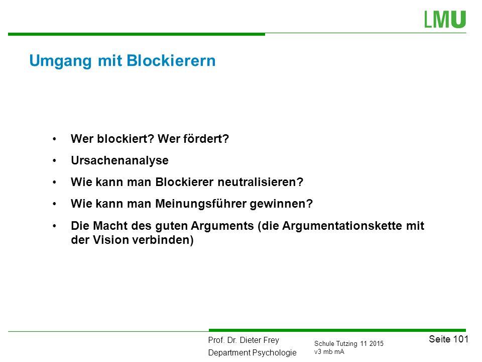 Prof. Dr. Dieter Frey Department Psychologie Seite 101 Schule Tutzing 11 2015 v3 mb mA Umgang mit Blockierern Wer blockiert? Wer fördert? Ursachenanal