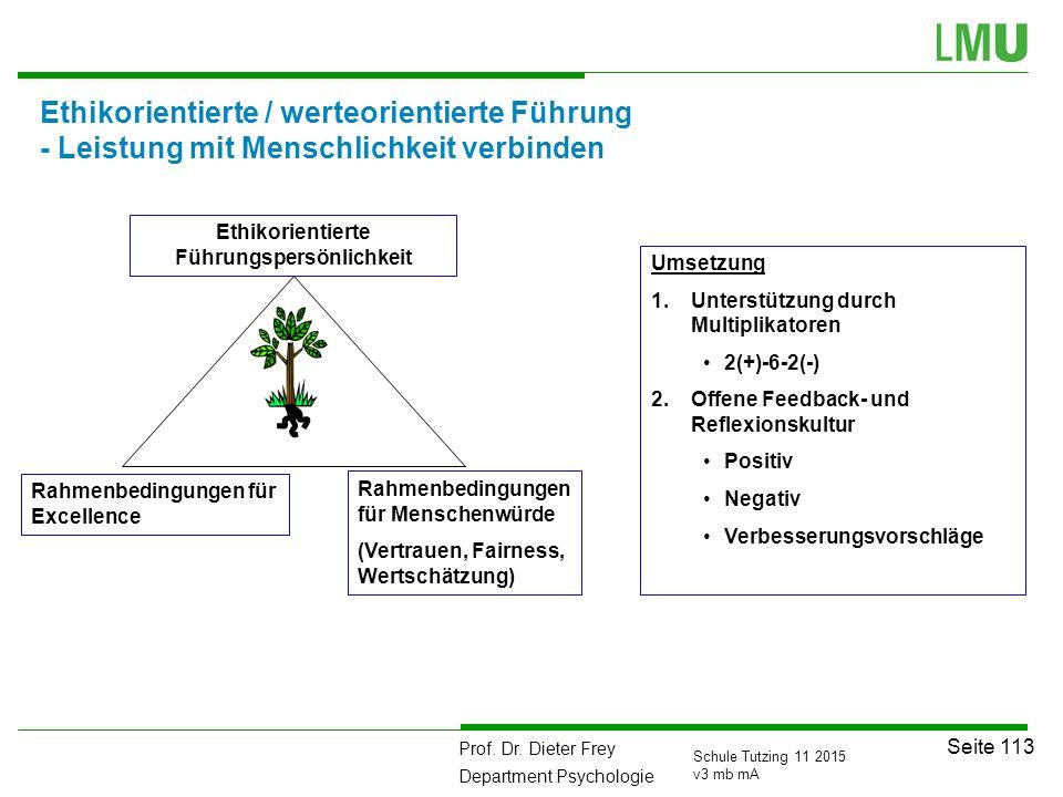 Prof. Dr. Dieter Frey Department Psychologie Seite 113 Schule Tutzing 11 2015 v3 mb mA Ethikorientierte / werteorientierte Führung - Leistung mit Mens