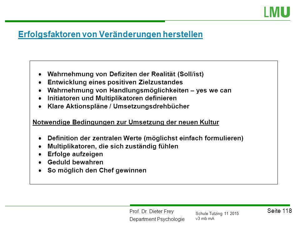 Prof. Dr. Dieter Frey Department Psychologie Seite 118 Schule Tutzing 11 2015 v3 mb mA Erfolgsfaktoren von Veränderungen herstellen  Wahrnehmung von