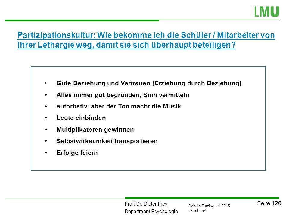 Prof. Dr. Dieter Frey Department Psychologie Seite 120 Schule Tutzing 11 2015 v3 mb mA Partizipationskultur: Wie bekomme ich die Schüler / Mitarbeiter