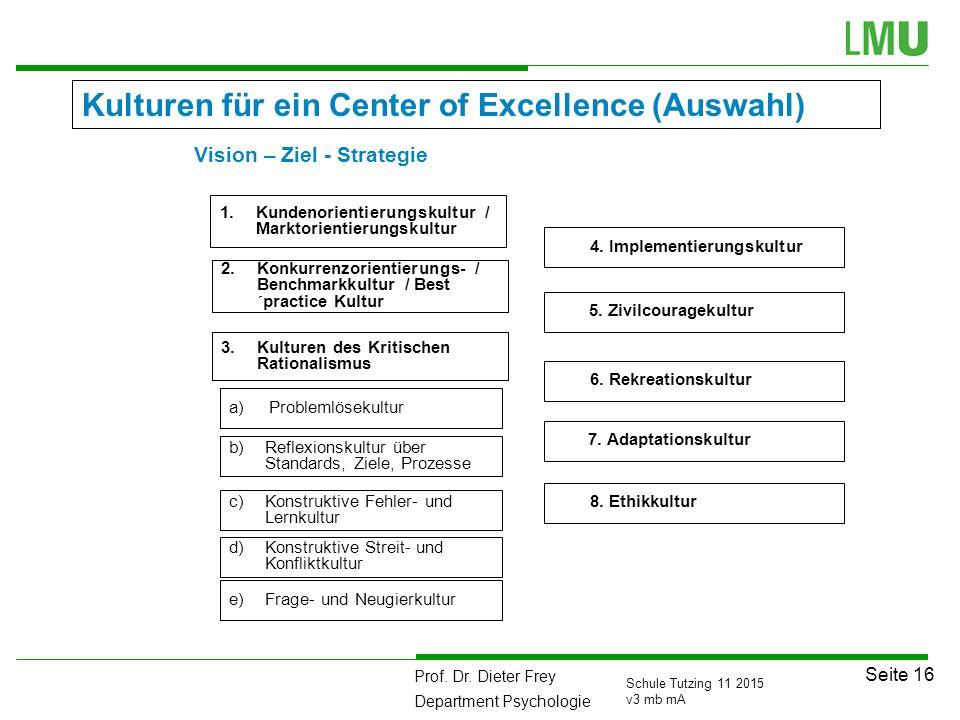 Prof. Dr. Dieter Frey Department Psychologie Seite 16 Schule Tutzing 11 2015 v3 mb mA Kulturen für ein Center of Excellence (Auswahl) 5. Zivilcouragek