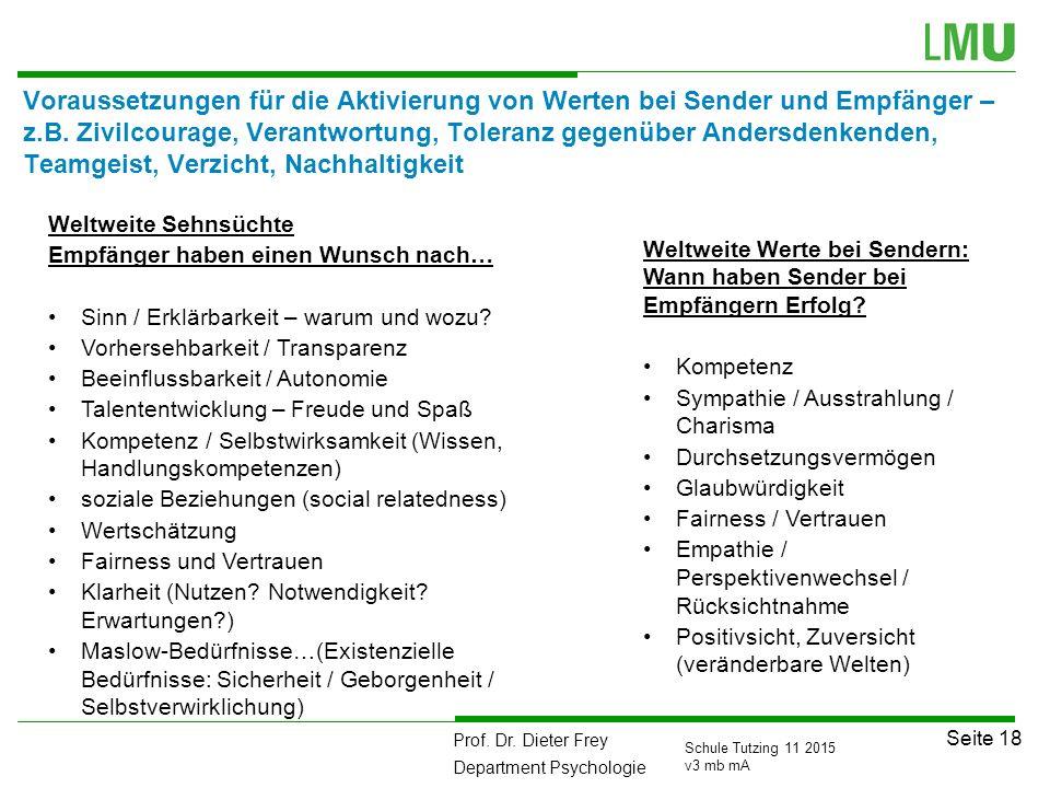 Prof. Dr. Dieter Frey Department Psychologie Seite 18 Schule Tutzing 11 2015 v3 mb mA Voraussetzungen für die Aktivierung von Werten bei Sender und Em