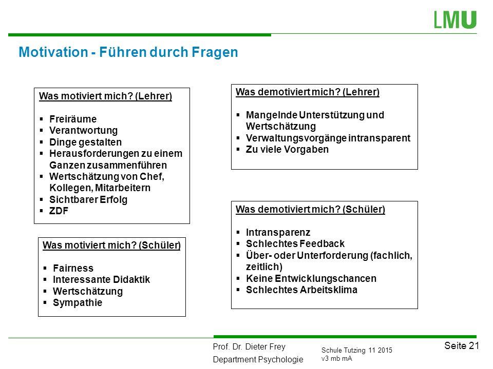 Prof. Dr. Dieter Frey Department Psychologie Seite 21 Schule Tutzing 11 2015 v3 mb mA Motivation - Führen durch Fragen Was motiviert mich? (Lehrer) 