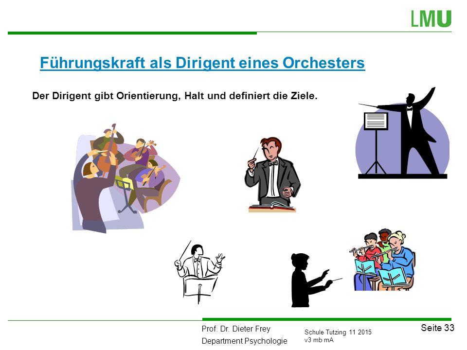 Prof. Dr. Dieter Frey Department Psychologie Seite 33 Schule Tutzing 11 2015 v3 mb mA Führungskraft als Dirigent eines Orchesters Der Dirigent gibt Or