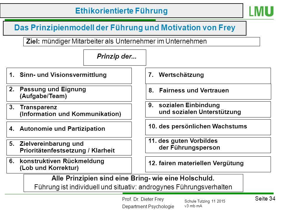 Prof. Dr. Dieter Frey Department Psychologie Seite 34 Schule Tutzing 11 2015 v3 mb mA Das Prinzipienmodell der Führung und Motivation von Frey Ziel: m