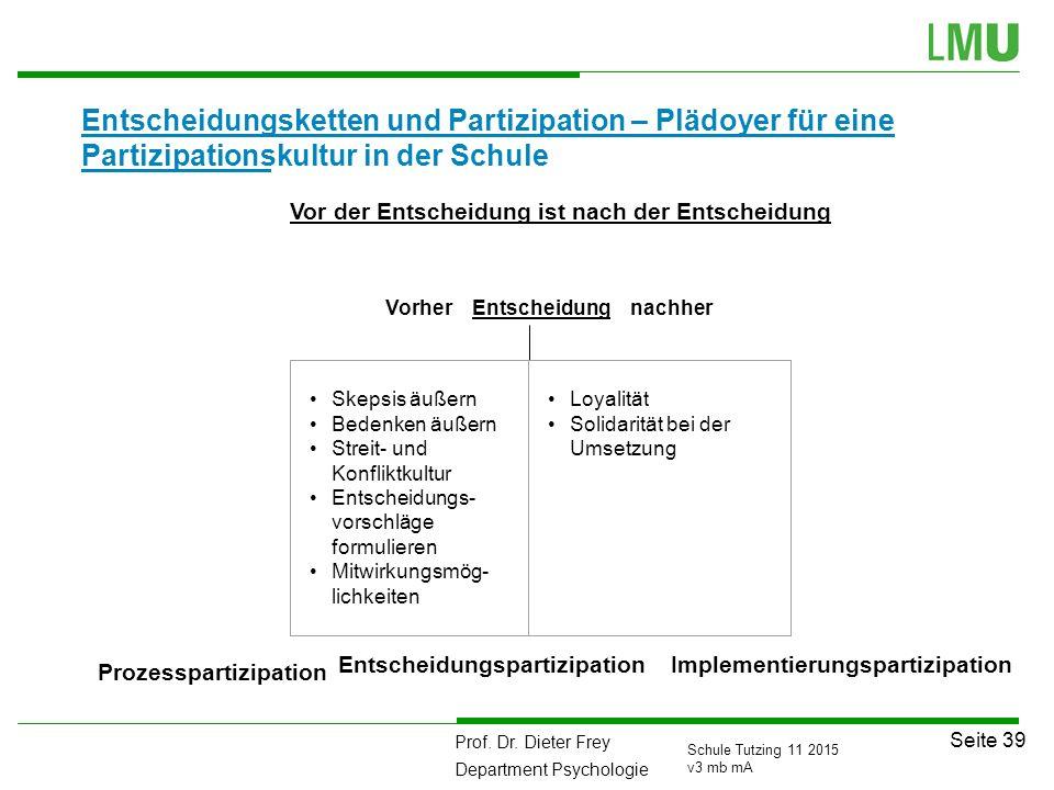 Prof. Dr. Dieter Frey Department Psychologie Seite 39 Schule Tutzing 11 2015 v3 mb mA Entscheidungsketten und Partizipation – Plädoyer für eine Partiz