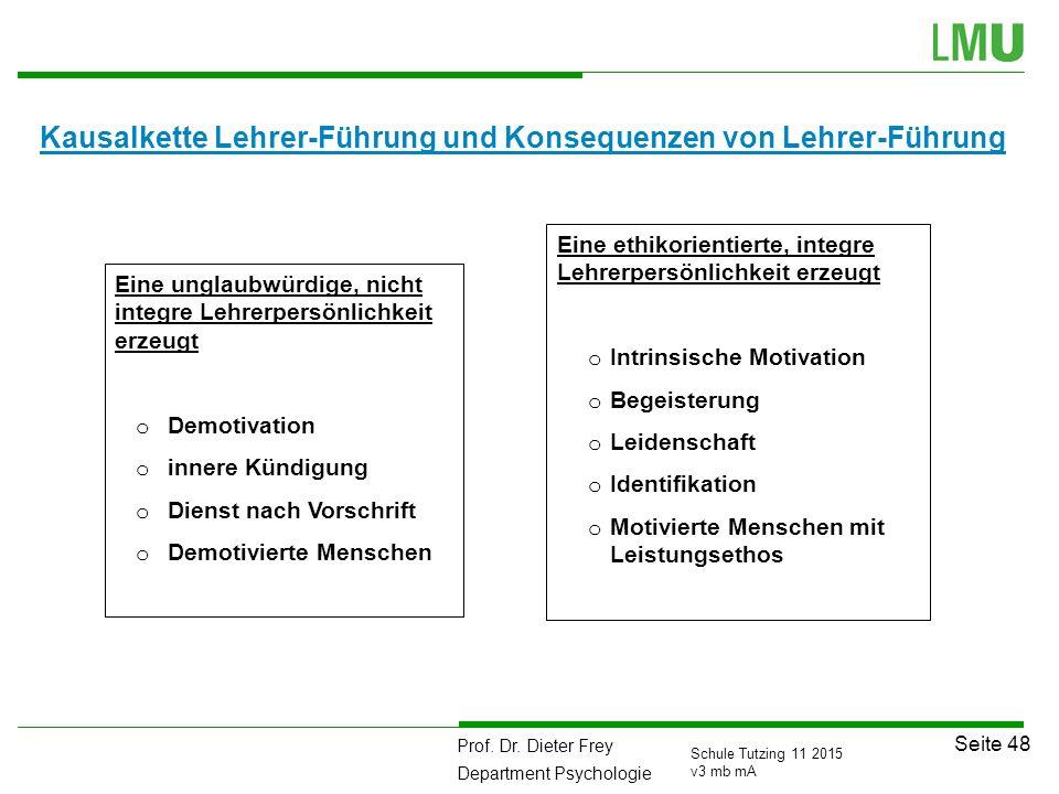 Prof. Dr. Dieter Frey Department Psychologie Seite 48 Schule Tutzing 11 2015 v3 mb mA Kausalkette Lehrer-Führung und Konsequenzen von Lehrer-Führung E