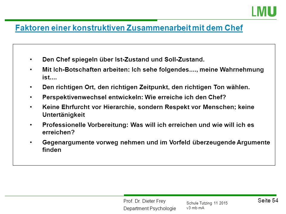 Prof. Dr. Dieter Frey Department Psychologie Seite 54 Schule Tutzing 11 2015 v3 mb mA Den Chef spiegeln über Ist-Zustand und Soll-Zustand. Mit Ich-Bot