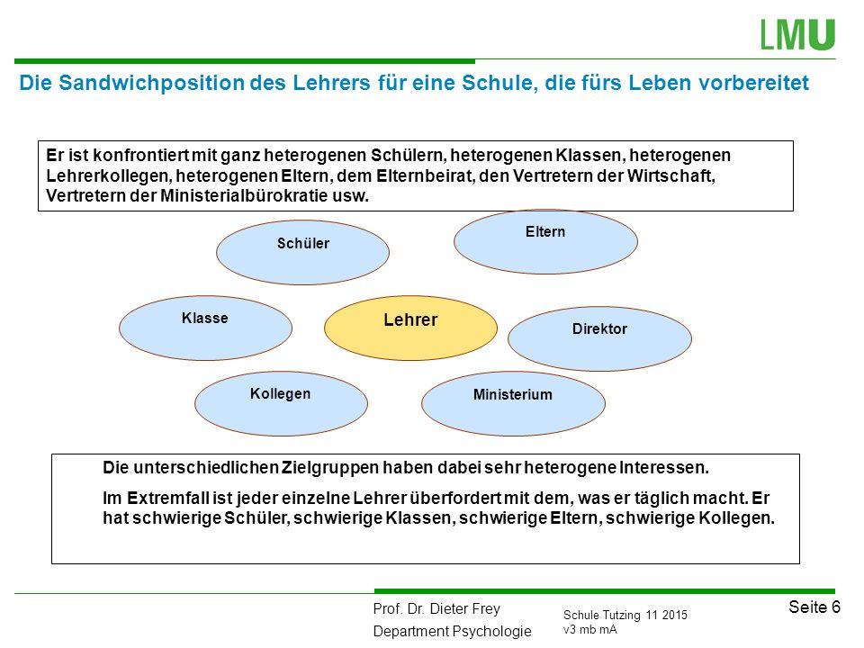 Prof. Dr. Dieter Frey Department Psychologie Seite 6 Schule Tutzing 11 2015 v3 mb mA Die Sandwichposition des Lehrers für eine Schule, die fürs Leben