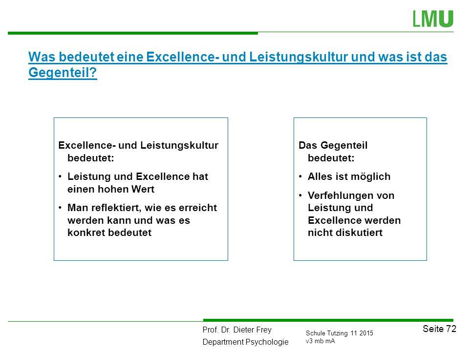Prof. Dr. Dieter Frey Department Psychologie Seite 72 Schule Tutzing 11 2015 v3 mb mA Was bedeutet eine Excellence- und Leistungskultur und was ist da