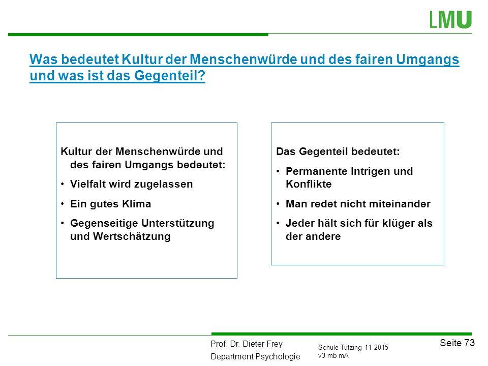 Prof. Dr. Dieter Frey Department Psychologie Seite 73 Schule Tutzing 11 2015 v3 mb mA Was bedeutet Kultur der Menschenwürde und des fairen Umgangs und
