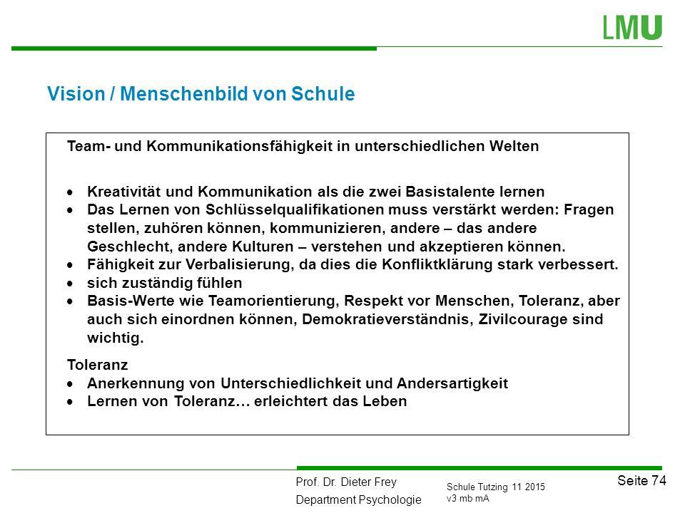 Prof. Dr. Dieter Frey Department Psychologie Seite 74 Schule Tutzing 11 2015 v3 mb mA Vision / Menschenbild von Schule Team- und Kommunikationsfähigke