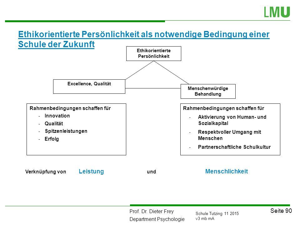 Prof. Dr. Dieter Frey Department Psychologie Seite 90 Schule Tutzing 11 2015 v3 mb mA Ethikorientierte Persönlichkeit als notwendige Bedingung einer S