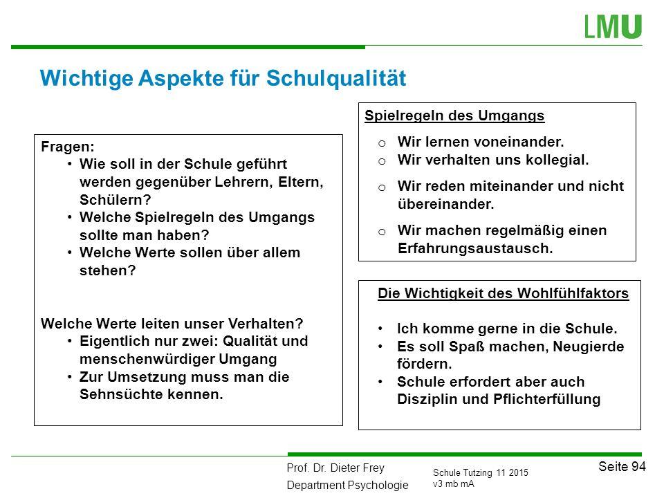 Prof. Dr. Dieter Frey Department Psychologie Seite 94 Schule Tutzing 11 2015 v3 mb mA Wichtige Aspekte für Schulqualität Fragen: Wie soll in der Schul
