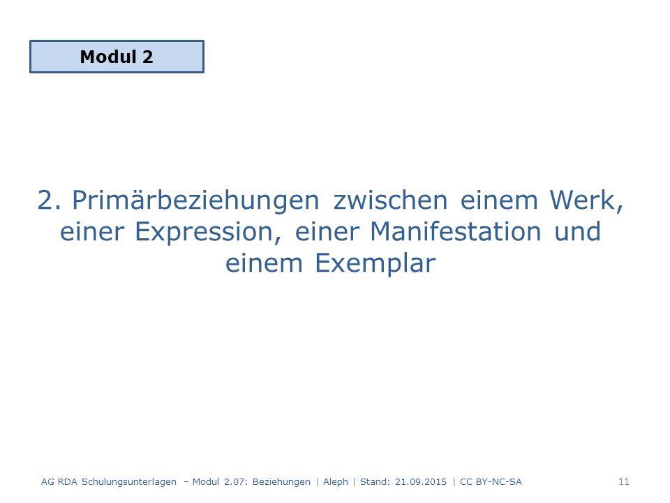 2. Primärbeziehungen zwischen einem Werk, einer Expression, einer Manifestation und einem Exemplar Modul 2 11 AG RDA Schulungsunterlagen – Modul 2.07: