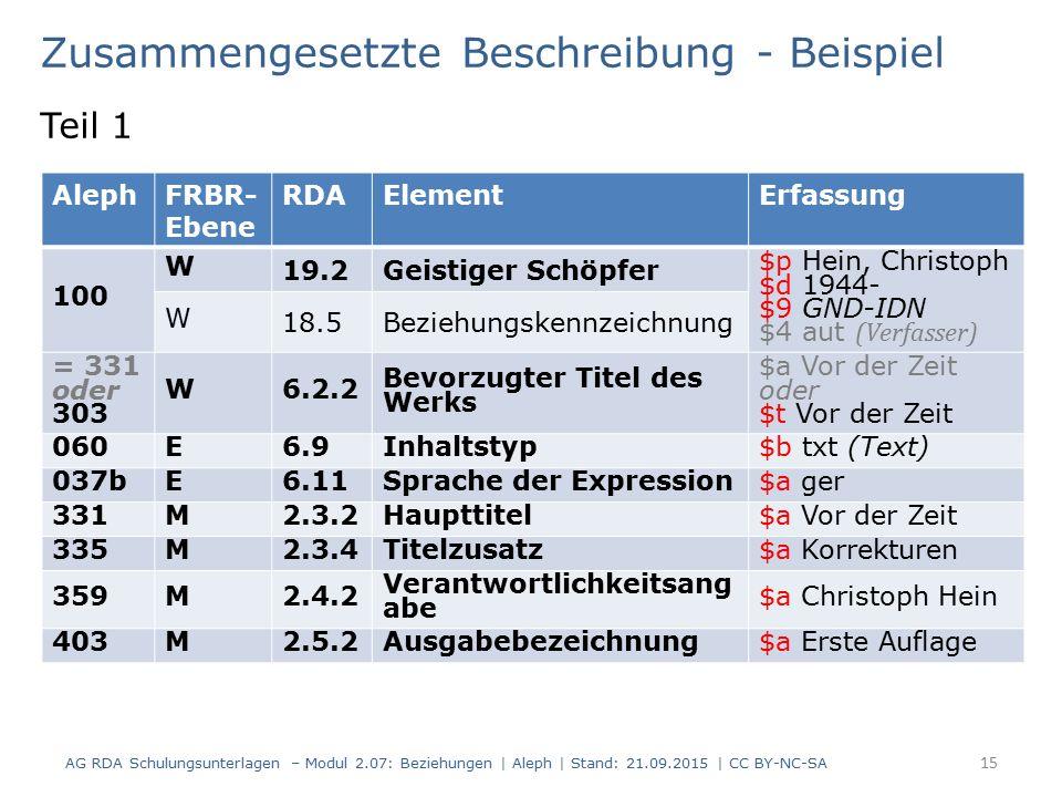 15 Zusammengesetzte Beschreibung - Beispiel AG RDA Schulungsunterlagen – Modul 2.07: Beziehungen | Aleph | Stand: 21.09.2015 | CC BY-NC-SA Teil 1 AlephFRBR- Ebene RDAElementErfassung 100 W 19.2Geistiger Schöpfer $p Hein, Christoph $d 1944- $9 GND-IDN $4 aut (Verfasser) W 18.5Beziehungskennzeichnung = 331 oder 303 W6.2.2 Bevorzugter Titel des Werks $a Vor der Zeit oder $t Vor der Zeit 060E6.9Inhaltstyp$b txt (Text) 037bE6.11Sprache der Expression$a ger 331M2.3.2Haupttitel$a Vor der Zeit 335M2.3.4Titelzusatz$a Korrekturen 359M2.4.2 Verantwortlichkeitsang abe $a Christoph Hein 403M2.5.2Ausgabebezeichnung$a Erste Auflage