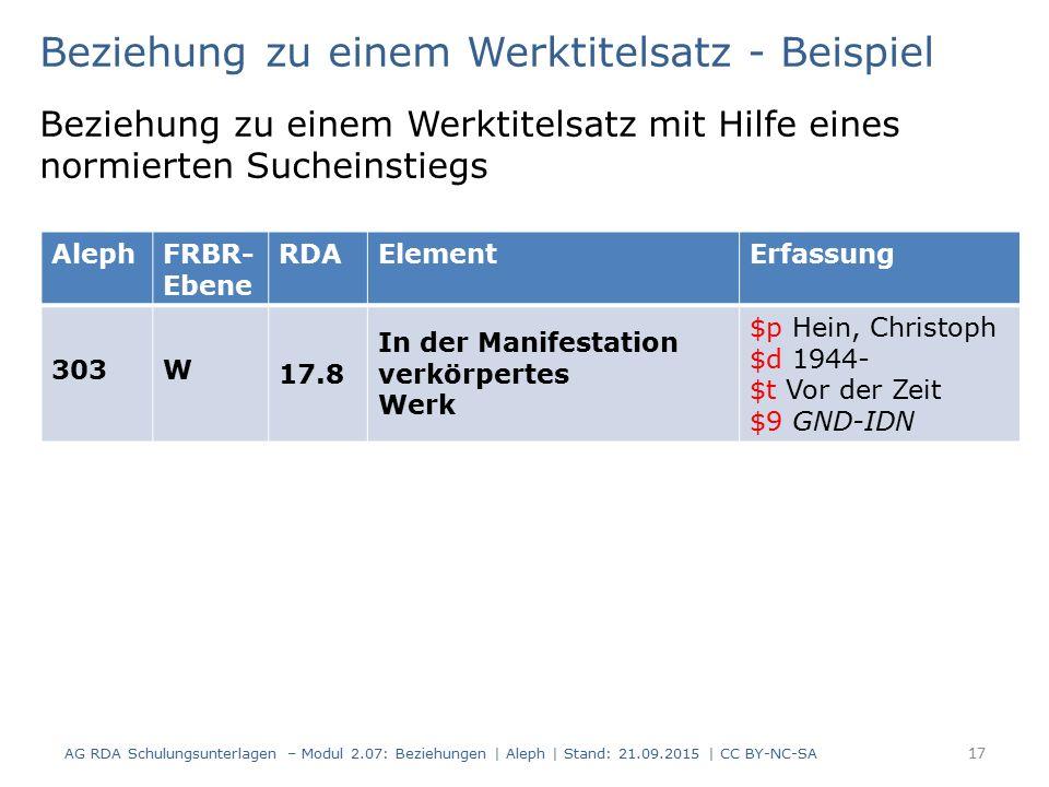 17 Beziehung zu einem Werktitelsatz - Beispiel AG RDA Schulungsunterlagen – Modul 2.07: Beziehungen | Aleph | Stand: 21.09.2015 | CC BY-NC-SA Beziehun