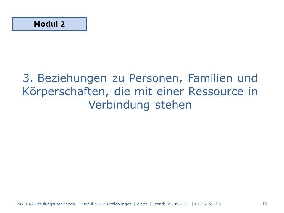 3. Beziehungen zu Personen, Familien und Körperschaften, die mit einer Ressource in Verbindung stehen Modul 2 18 AG RDA Schulungsunterlagen – Modul 2.