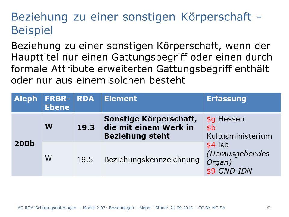 32 Beziehung zu einer sonstigen Körperschaft - Beispiel AG RDA Schulungsunterlagen – Modul 2.07: Beziehungen | Aleph | Stand: 21.09.2015 | CC BY-NC-SA