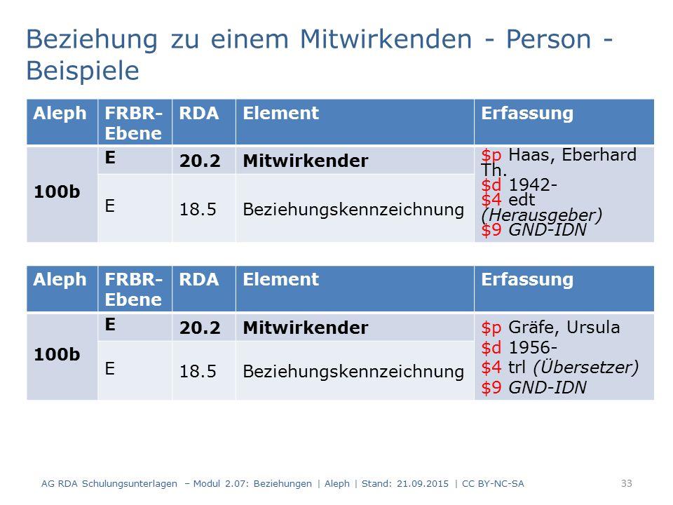 33 Beziehung zu einem Mitwirkenden - Person - Beispiele AG RDA Schulungsunterlagen – Modul 2.07: Beziehungen | Aleph | Stand: 21.09.2015 | CC BY-NC-SA AlephFRBR- Ebene RDAElementErfassung 100b E 20.2Mitwirkender $p Haas, Eberhard Th.