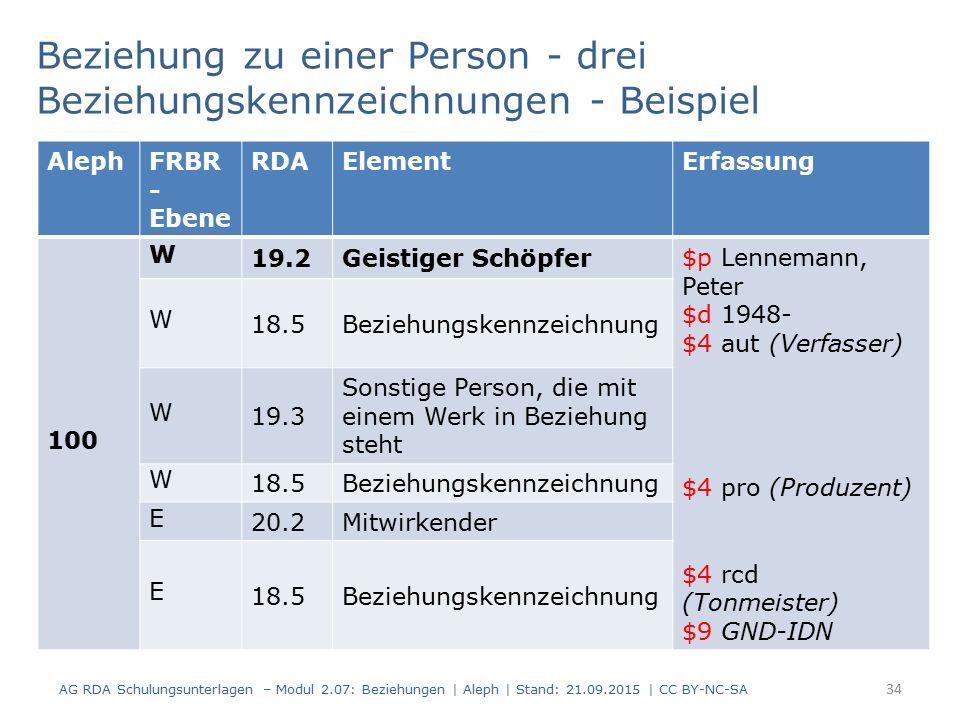 34 Beziehung zu einer Person - drei Beziehungskennzeichnungen - Beispiel AG RDA Schulungsunterlagen – Modul 2.07: Beziehungen | Aleph | Stand: 21.09.2