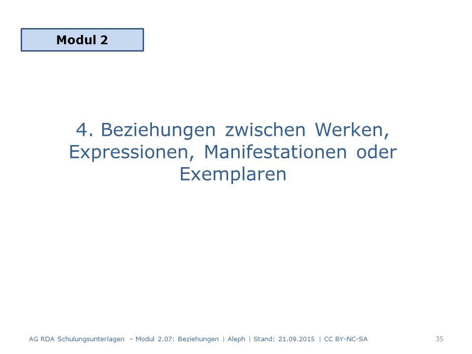 4. Beziehungen zwischen Werken, Expressionen, Manifestationen oder Exemplaren Modul 2 35 AG RDA Schulungsunterlagen – Modul 2.07: Beziehungen | Aleph