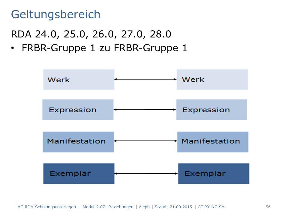 Geltungsbereich RDA 24.0, 25.0, 26.0, 27.0, 28.0 FRBR-Gruppe 1 zu FRBR-Gruppe 1 AG RDA Schulungsunterlagen – Modul 2.07: Beziehungen | Aleph | Stand: 21.09.2015 | CC BY-NC-SA 36