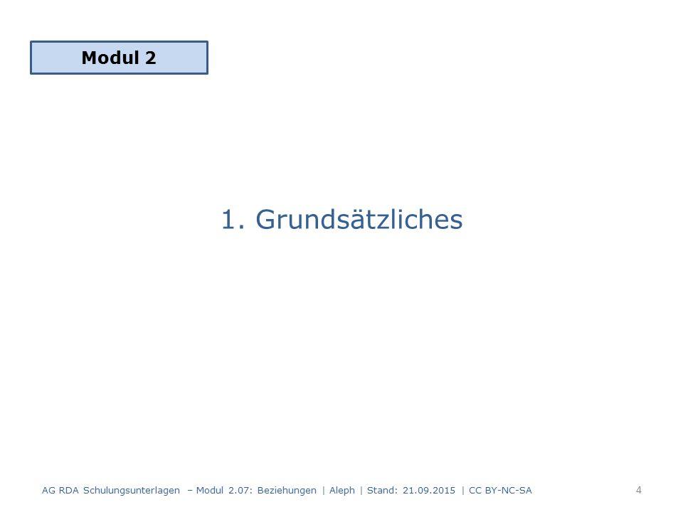 1. Grundsätzliches Modul 2 4 AG RDA Schulungsunterlagen – Modul 2.07: Beziehungen | Aleph | Stand: 21.09.2015 | CC BY-NC-SA
