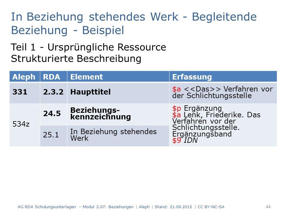 44 In Beziehung stehendes Werk - Begleitende Beziehung - Beispiel AG RDA Schulungsunterlagen – Modul 2.07: Beziehungen | Aleph | Stand: 21.09.2015 | C
